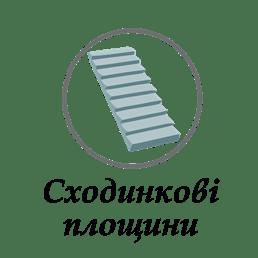Залізобетонні вироби